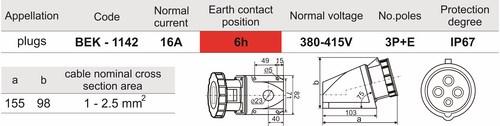 Ổ cắm gắn nổi 4 chấu 16A kín nước BEK-1142