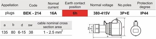 Phích nối 4 chấu 16A không kín nước BEK-214