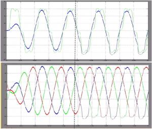 nguồn và dòng điện tải, dòng điện nguồn 3 pha