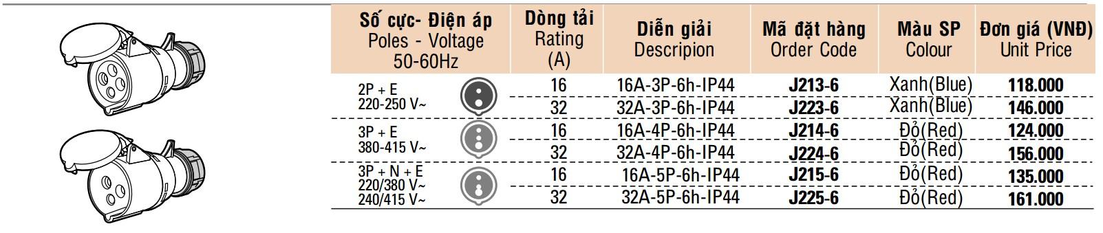 Ổ nối di động IP44 Vanlock