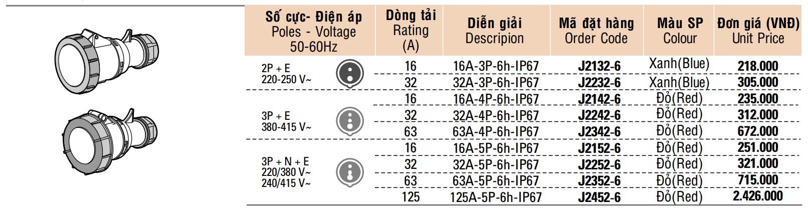 Ổ nối di động IP67 VANLOCK