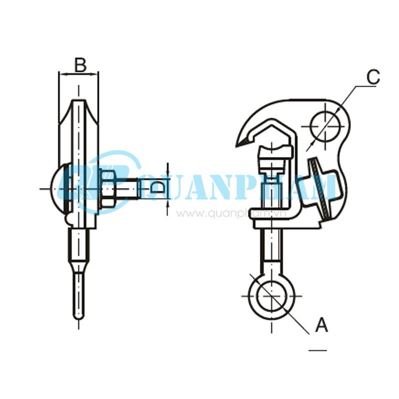 Hình 1: Kẹp dây nóng các loại (Ảnh: quanpham)