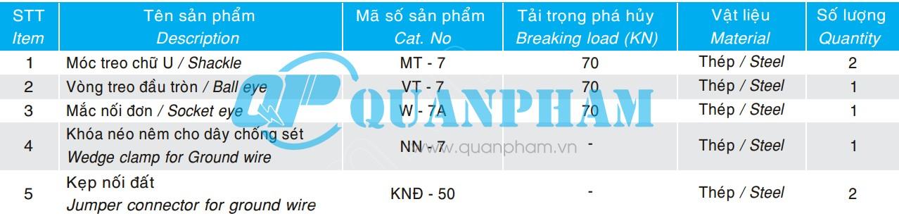Thông số kỹ thuật chuỗi néo đơn cho dây chống sét 70KN
