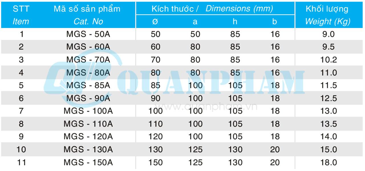 Hình 2: Thông số kỹ thuật nối thanh cái (MGS - 0°) (Ảnh: quanpham)