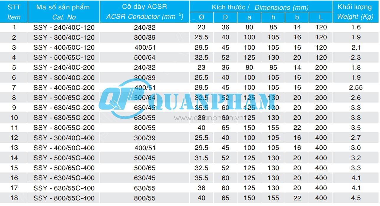Thông số kỹ thuậtCosse ép chuyển tiếp 2 dây dẫn SSY Compression 90°