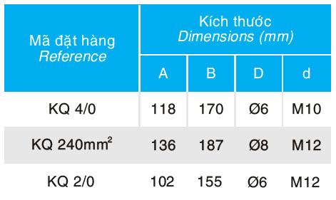 Hình 2: Thông số kỹ thuật kẹp quai (Ảnh: quanpham)