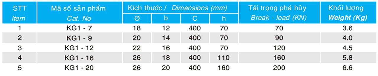 khánh đơn Yoke Plates (type KG1) 3