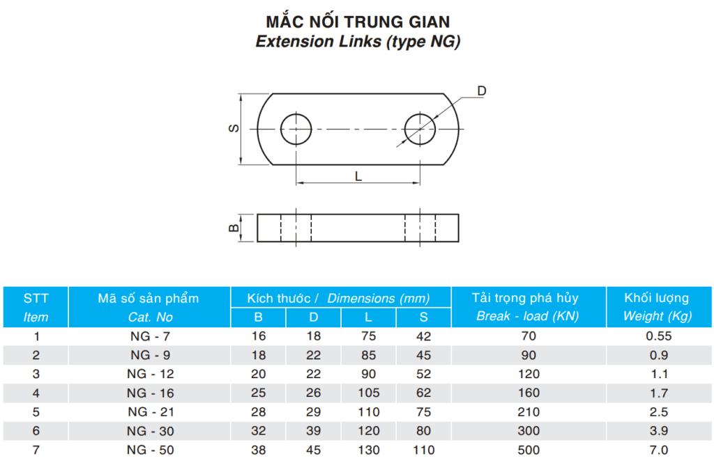 Mắc nối trung gian kiểu NG và thông số kỹ thuật