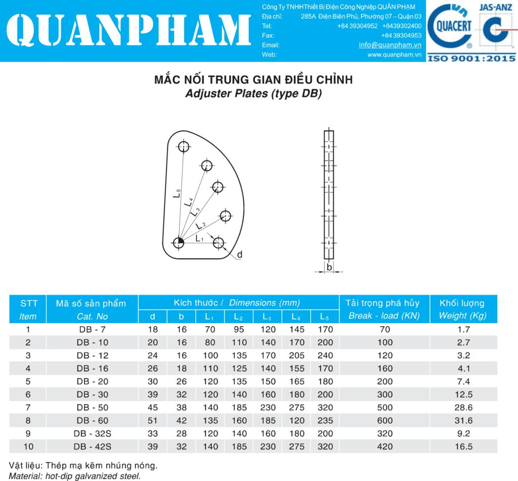 Mắc nối trung gian điều chỉnh kiểu DB và thông số kỹ thuật