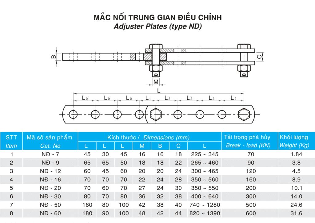 Mắc nối trung gian điều chỉnh ND và thông số kỹ thuật