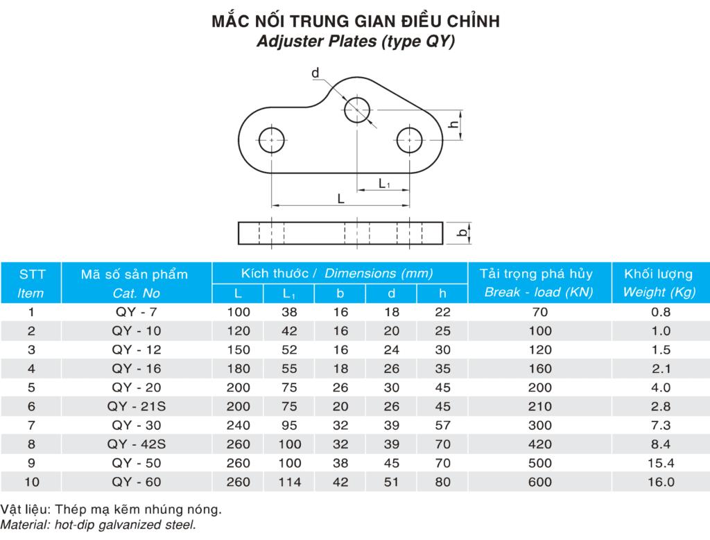 Mắc nối trung gian điều chỉnh kiểu QY và thông số kỹ thuật