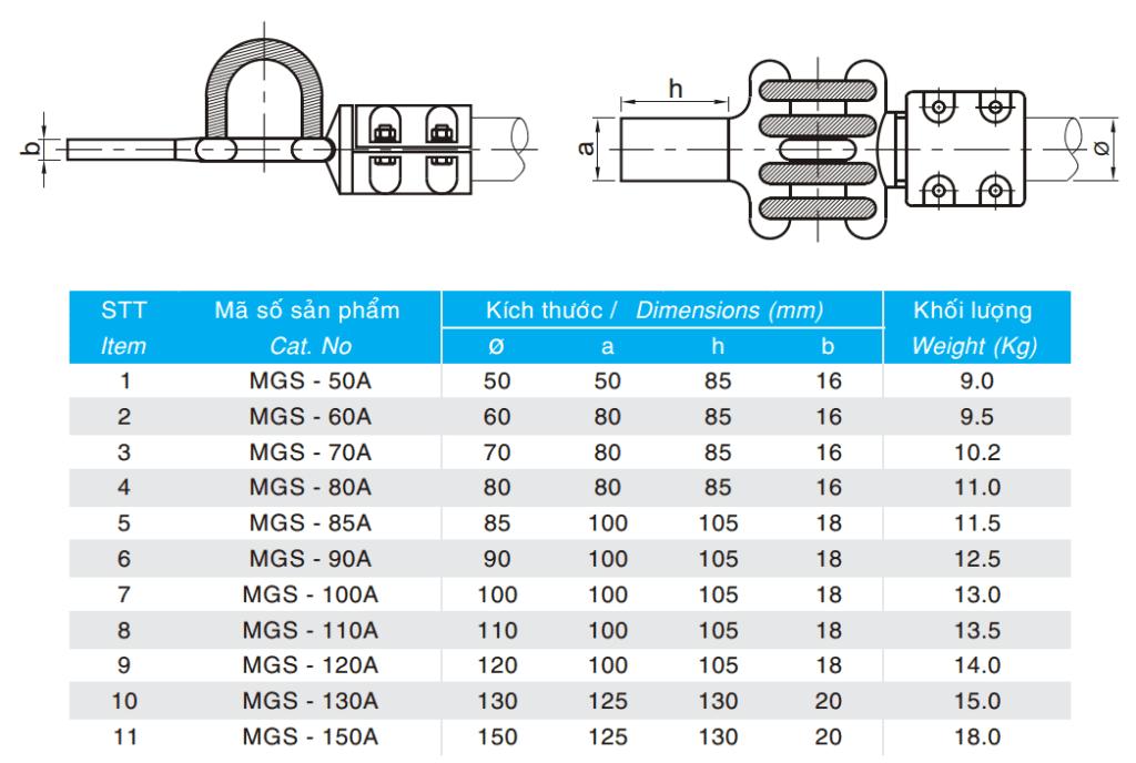 Nối thanh cái kiểu MGS 0 độ
