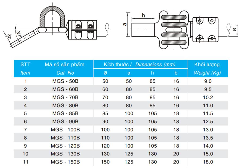 Nối thanh cái kiểu MGS 30 độ